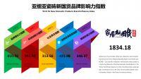 亚细亚瓷砖荣获2021年家居新国货品牌指数研究瓷砖行业领军品牌